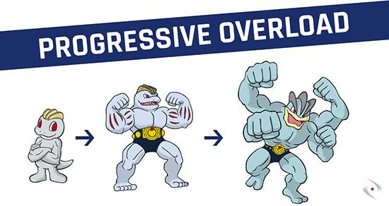 Progressive overload machomp smaller